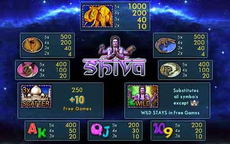Игровой автомат Шива